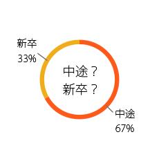 data_03