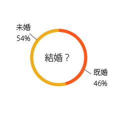 data_05