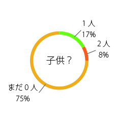 data_07