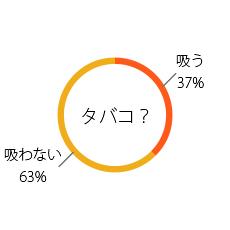 data_08