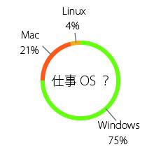 data_11