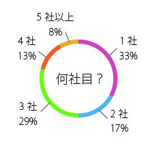 data_13