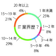data_14
