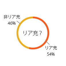 data_17
